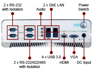 HTB-100 I/O Interface